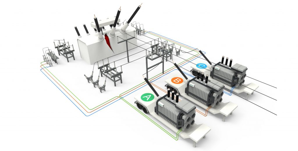 Siemens Transformator description