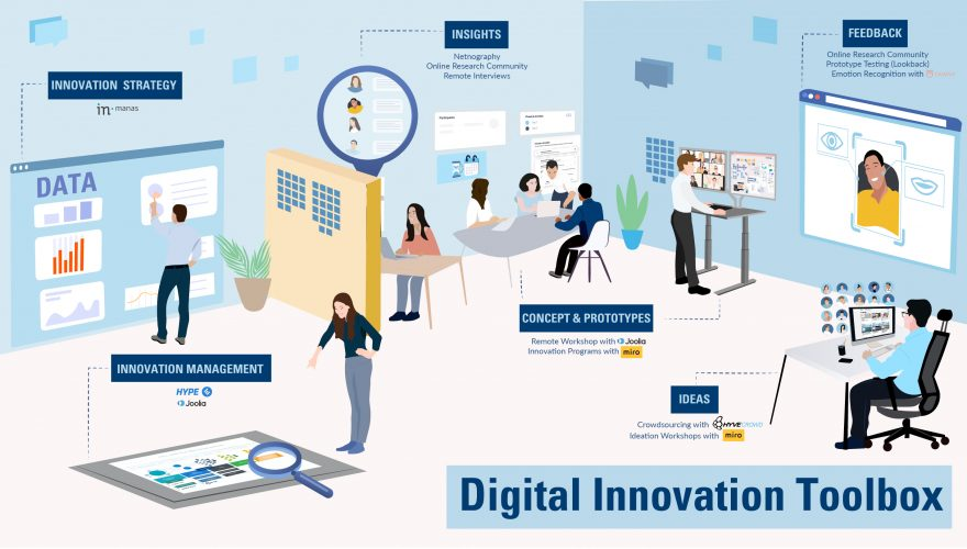 digital-innovation-toolbox